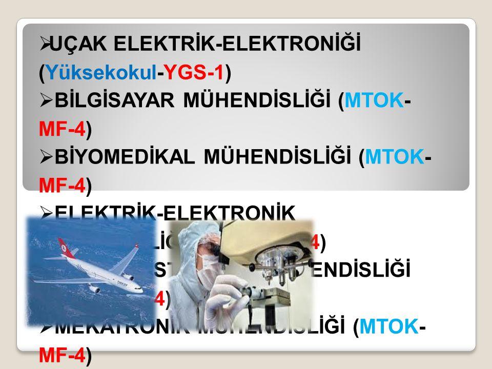  UÇAK ELEKTRİK-ELEKTRONİĞİ (Yüksekokul-YGS-1)  BİLGİSAYAR MÜHENDİSLİĞİ (MTOK- MF-4)  BİYOMEDİKAL MÜHENDİSLİĞİ (MTOK- MF-4)  ELEKTRİK-ELEKTRONİK MÜHENDİSLİĞİ (MTOK- MF-4)  ENERJİ SİSTEMLERİ MÜHENDİSLİĞİ (MTOK- MF-4)  MEKATRONİK MÜHENDİSLİĞİ (MTOK- MF-4)