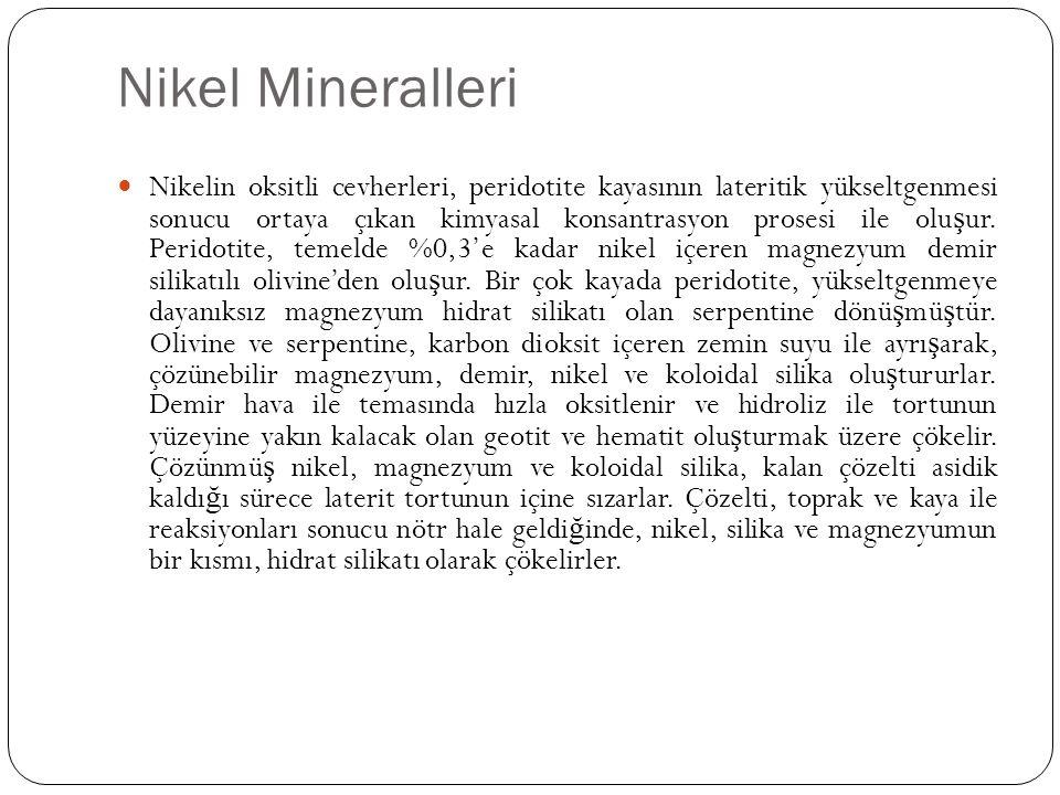 Nikel Mineralleri Nikelin oksitli cevherleri, peridotite kayasının lateritik yükseltgenmesi sonucu ortaya çıkan kimyasal konsantrasyon prosesi ile olu