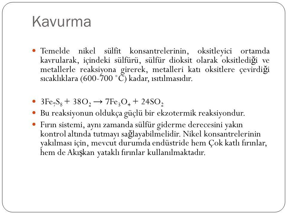 Kavurma