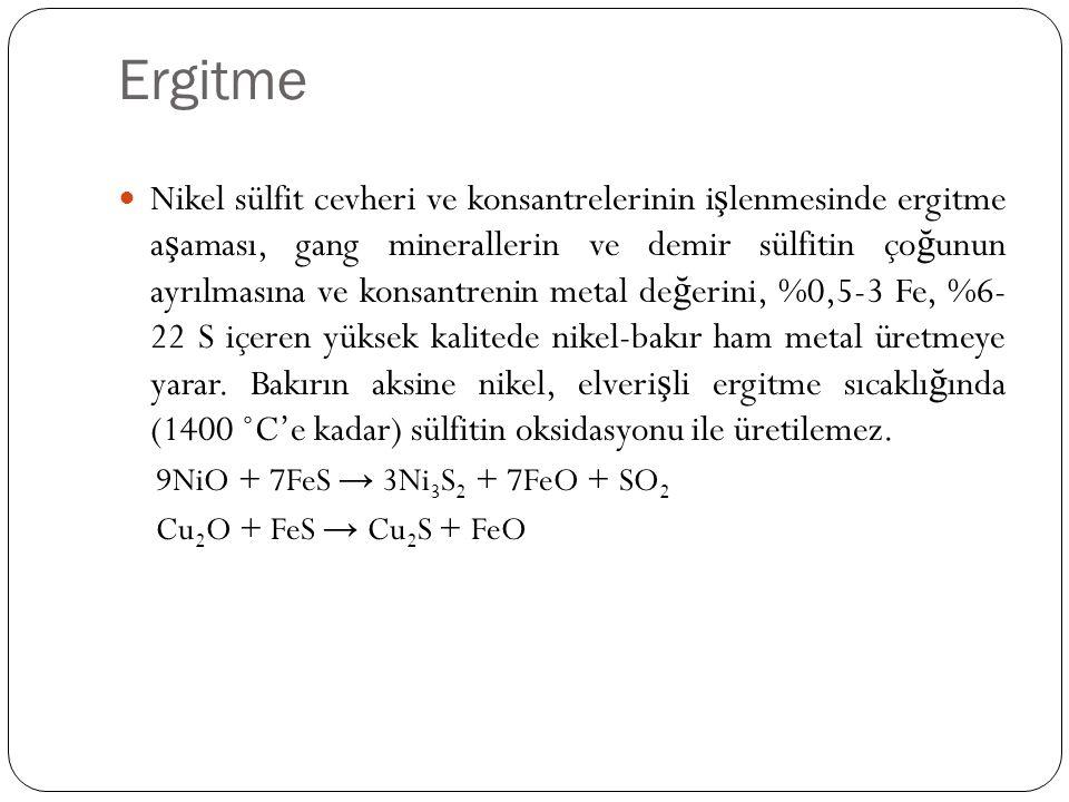 Ergitme Curuf Olu ş umu 3Fe 3 O 4 + FeS → 10FeO + SO 2 2FeO + SiO 2 → 2FeOSiO 2 / Fayalit