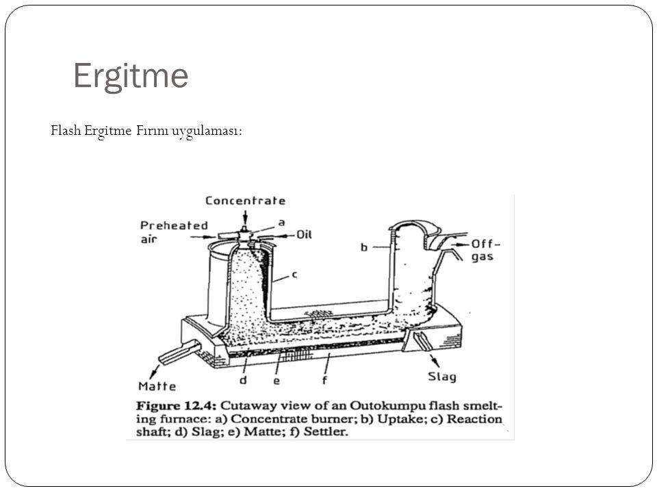 Ergitme Flash Ergitme Fırını uygulaması:
