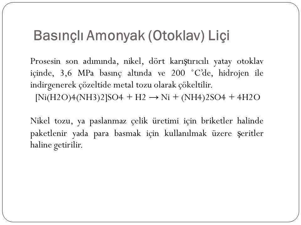 Basınçlı Amonyak (Otoklav) Liçi Belirtilen proses ko ş ulları altında kobalt, nikel indirgenirken, çökelmez ve indirgeme sonucu çözeltisi 1-2 gram/litre nikel ve kobalt ile birlikte, 400 gram/litre amonyum sülfat içerir.