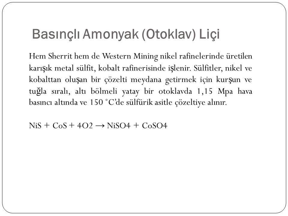 Basınçlı Amonyak (Otoklav) Liçi Demir çözeltiden, çözeltinin pH'ı sıvı amonyum çözeltisiyle 2,5'a getirilerek, bir saniyede ayrılır.