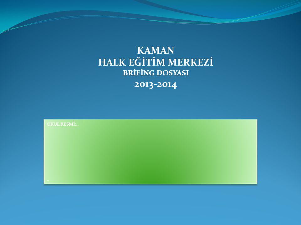 KAMAN HALK EĞİTİM MERKEZİ BRİFİNG DOSYASI 2013-2014 OKUL RESMİ:.... OKUL RESMİ:....