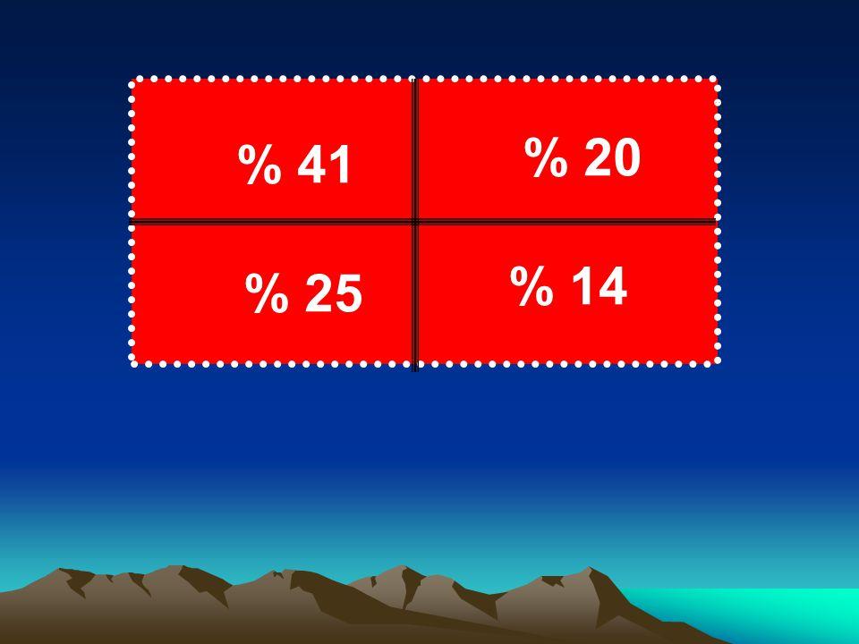 Yapılan bir araştırmaya göre,sabit bir resim veya benzeri materyal üzerinde gözün en fazla algıladığı bölüm % 41 ile sol üst köşedir. Bu dikkate alına