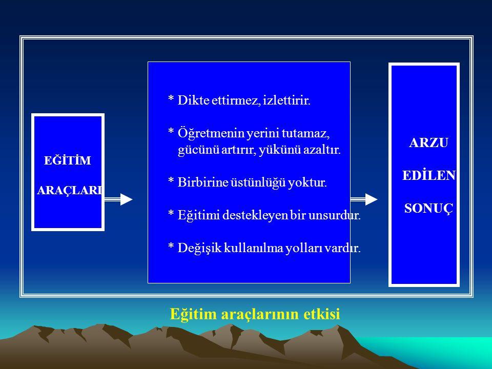 SAYDAM HAZIRLAMA VE KULLANIMI SAYDAM HAZIRLAMA VE KULLANIMI 1- SAYDAM TANIMI VE ÇEŞİTLERİ 2- SAYDAM KALEMLERİ VE ÖZELLİKLERİ 3- SAYDAM HAZIRLAMA TASARIM İLKELERİ 4- TEPEGÖZ SAYDAMLARININ SAĞLADIĞI YARARLAR YARARLAR 1- SAYDAM TANIMI VE ÇEŞİTLERİ 2- SAYDAM KALEMLERİ VE ÖZELLİKLERİ 3- SAYDAM HAZIRLAMA TASARIM İLKELERİ 4- TEPEGÖZ SAYDAMLARININ SAĞLADIĞI YARARLAR YARARLAR