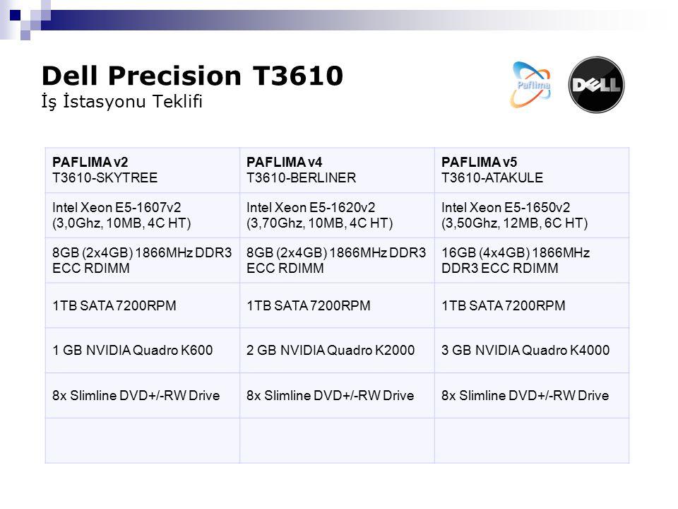 Dell Precision T3610 İş İstasyonu Teklifi PAFLIMA v2 T3610-SKYTREE PAFLIMA v4 T3610-BERLINER PAFLIMA v5 T3610-ATAKULE Intel Xeon E5-1607v2 (3,0Ghz, 10MB, 4C HT) Intel Xeon E5-1620v2 (3,70Ghz, 10MB, 4C HT) Intel Xeon E5-1650v2 (3,50Ghz, 12MB, 6C HT) 8GB (2x4GB) 1866MHz DDR3 ECC RDIMM 16GB (4x4GB) 1866MHz DDR3 ECC RDIMM 1TB SATA 7200RPM 1 GB NVIDIA Quadro K6002 GB NVIDIA Quadro K20003 GB NVIDIA Quadro K4000 8x Slimline DVD+/-RW Drive