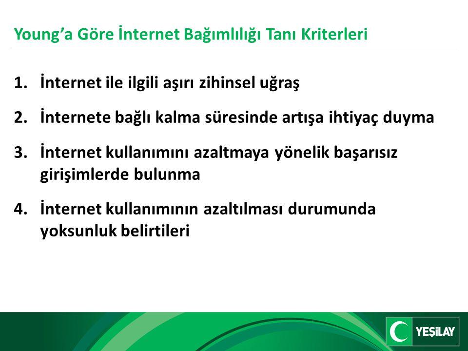 Young'a Göre İnternet Bağımlılığı Tanı Kriterleri 1.İnternet ile ilgili aşırı zihinsel uğraş 2.İnternete bağlı kalma süresinde artışa ihtiyaç duyma 3.İnternet kullanımını azaltmaya yönelik başarısız girişimlerde bulunma 4.İnternet kullanımının azaltılması durumunda yoksunluk belirtileri (1/2)
