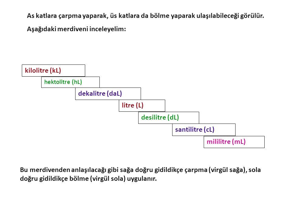 As katlara çarpma yaparak, üs katlara da bölme yaparak ulaşılabileceği görülür. Aşağıdaki merdiveni inceleyelim: litre (L) desilitre (dL) santilitre (