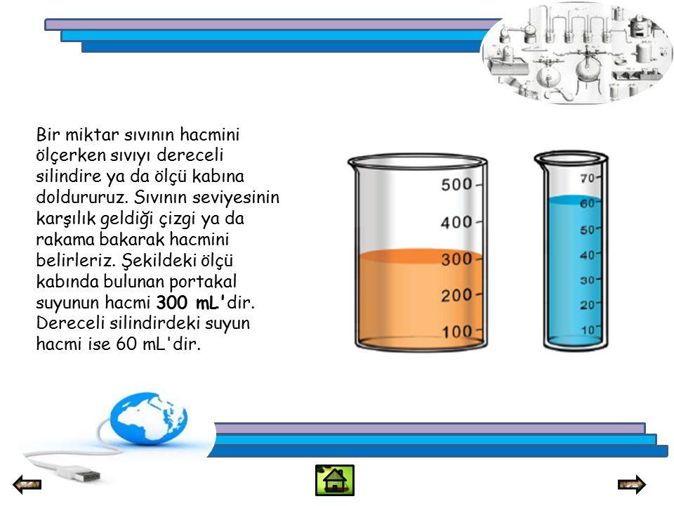 Bir miktar sıvının hacmini ölçerken sıvıyı dereceli silindire ya da ölçü kabına doldururuz. Sıvının seviyesinin karşılık geldiği çizgi ya da rakama ba