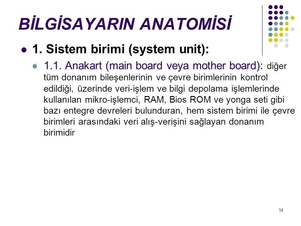 14 BİLGİSAYARIN ANATOMİSİ 1. Sistem birimi (system unit): 1.1. Anakart (main board veya mother board): diğer tüm donanım bileşenlerinin ve çevre birim