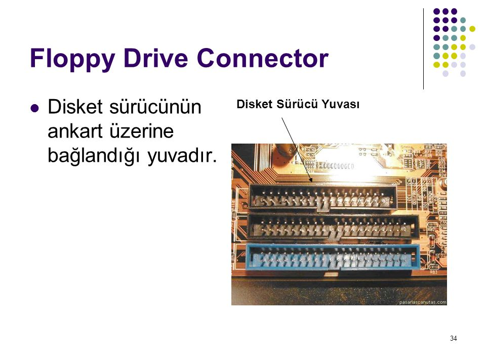 34 Floppy Drive Connector Disket sürücünün ankart üzerine bağlandığı yuvadır. Disket Sürücü Yuvası