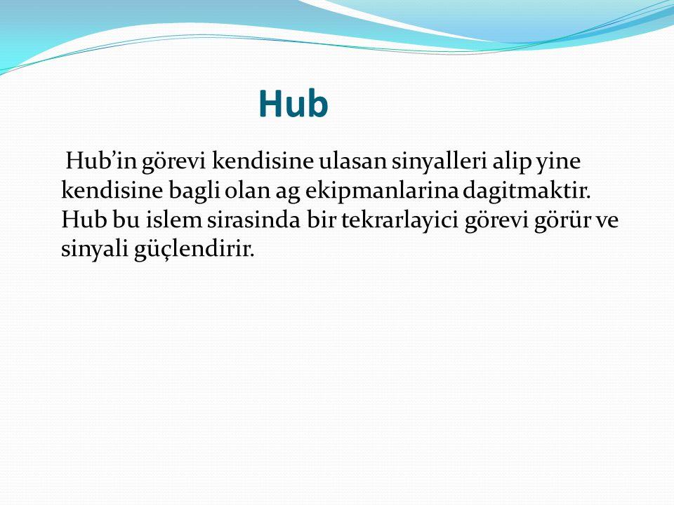 Hub Hub'in görevi kendisine ulasan sinyalleri alip yine kendisine bagli olan ag ekipmanlarina dagitmaktir.