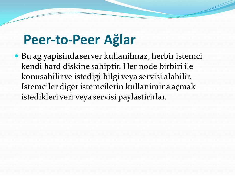 Peer-to-Peer Ağlar Bu ag yapisinda server kullanilmaz, herbir istemci kendi hard diskine sahiptir.