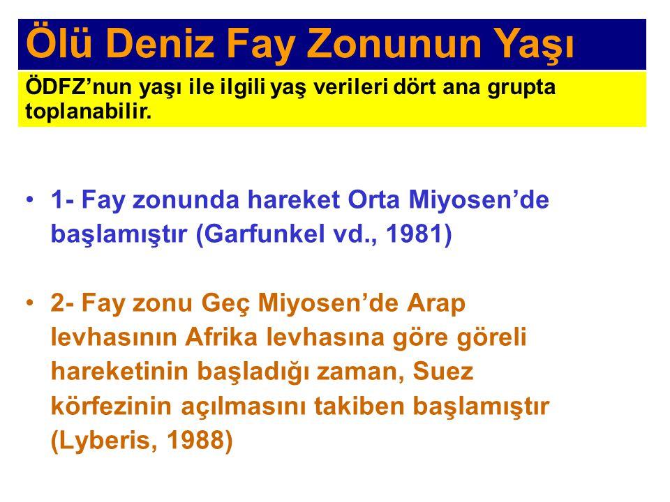 1- Fay zonunda hareket Orta Miyosen'de başlamıştır (Garfunkel vd., 1981) 2- Fay zonu Geç Miyosen'de Arap levhasının Afrika levhasına göre göreli hareketinin başladığı zaman, Suez körfezinin açılmasını takiben başlamıştır (Lyberis, 1988) Ölü Deniz Fay Zonunun Yaşı ÖDFZ'nun yaşı ile ilgili yaş verileri dört ana grupta toplanabilir.