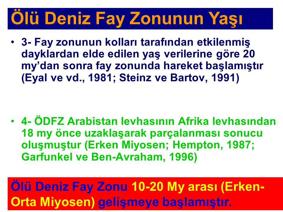 3- Fay zonunun kolları tarafından etkilenmiş dayklardan elde edilen yaş verilerine göre 20 my'dan sonra fay zonunda hareket başlamıştır (Eyal ve vd., 1981; Steinz ve Bartov, 1991) 4- ÖDFZ Arabistan levhasının Afrika levhasından 18 my önce uzaklaşarak parçalanması sonucu oluşmuştur (Erken Miyosen; Hempton, 1987; Garfunkel ve Ben-Avraham, 1996) Ölü Deniz Fay Zonunun Yaşı Ölü Deniz Fay Zonu 10-20 My arası (Erken- Orta Miyosen) gelişmeye başlamıştır.