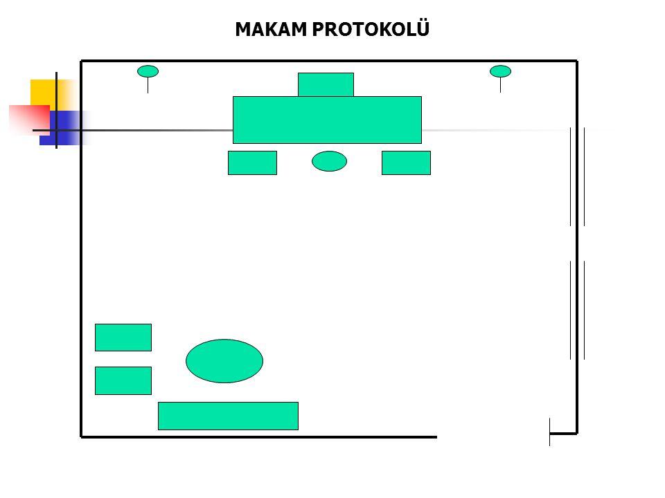MAKAM PROTOKOLÜ Türk bayrağı bulunan oda, makamdır.