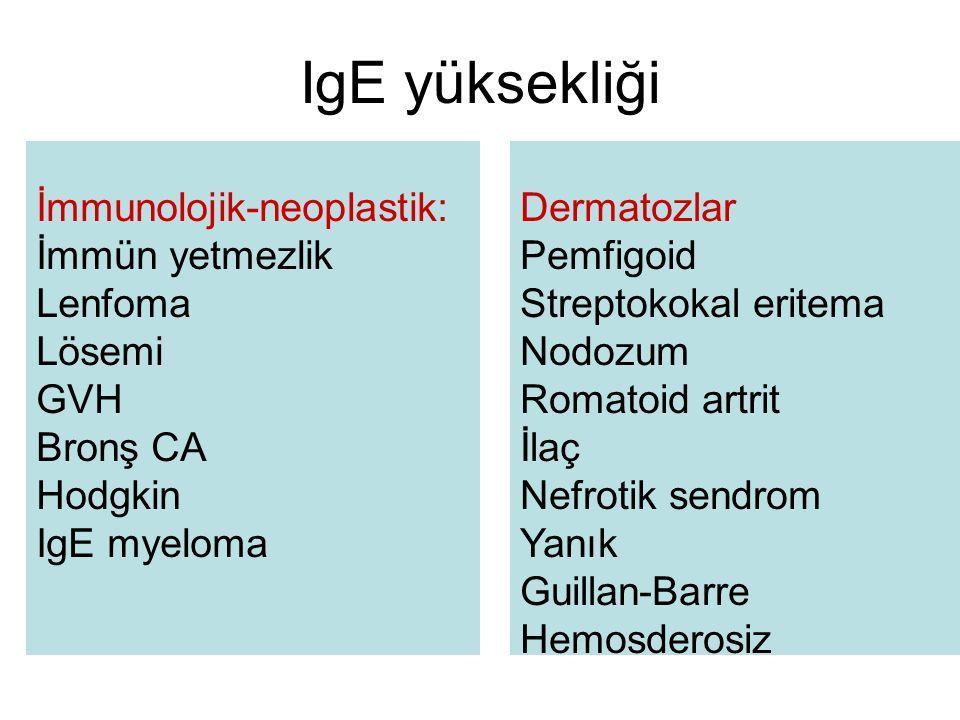 İmmunolojik-neoplastik: İmmün yetmezlik Lenfoma Lösemi GVH Bronş CA Hodgkin IgE myeloma Dermatozlar Pemfigoid Streptokokal eritema Nodozum Romatoid ar