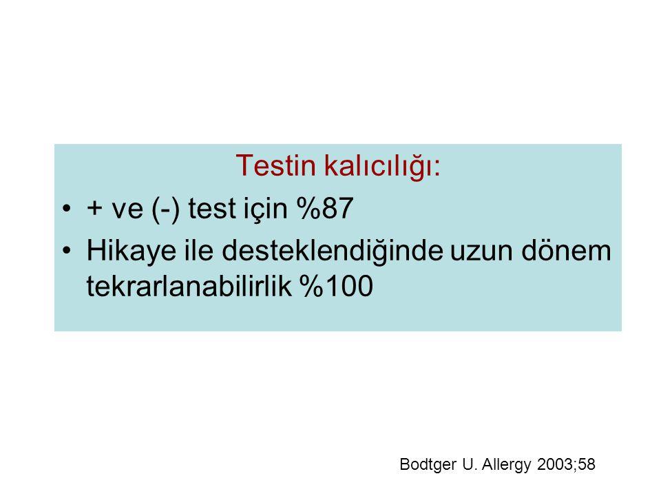 Testin kalıcılığı: + ve (-) test için %87 Hikaye ile desteklendiğinde uzun dönem tekrarlanabilirlik %100 Bodtger U. Allergy 2003;58