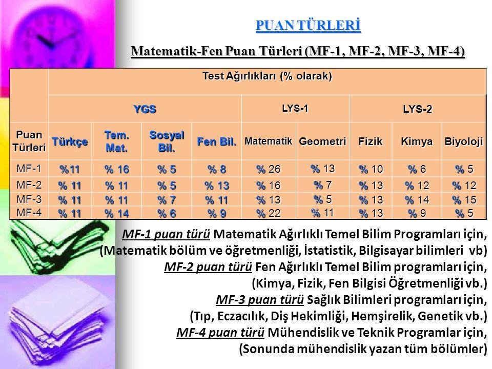 PUAN TÜRLERİ Matematik-Fen Puan Türleri (MF-1, MF-2, MF-3, MF-4) Test Ağırlıkları (% olarak) YGSLYS-1LYS-2 Puan Türleri Türkçe Tem. Mat. Sosyal Bil. F