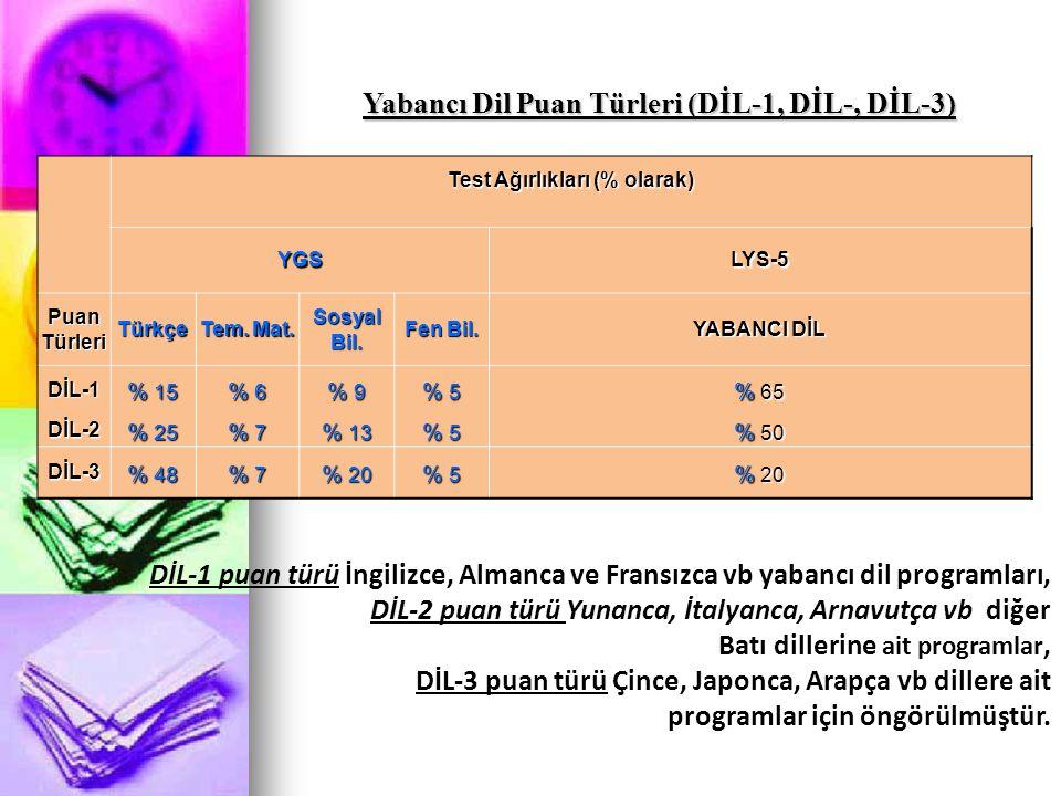 Yabancı Dil Puan Türleri (DİL-1, DİL-, DİL-3) DİL-1 puan türü İngilizce, Almanca ve Fransızca vb yabancı dil programları, DİL-2 puan türü Yunanca, İt