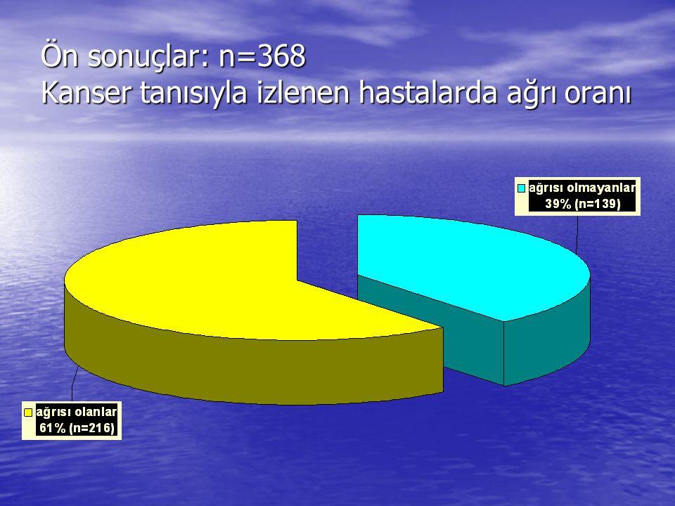 ÇALIŞMANIN DİZAYNI Polikliniğe başvuran kanserli tüm olgulara 24 sorudan oluşan anket formları verildi Polikliniğe başvuran kanserli tüm olgulara 24 s