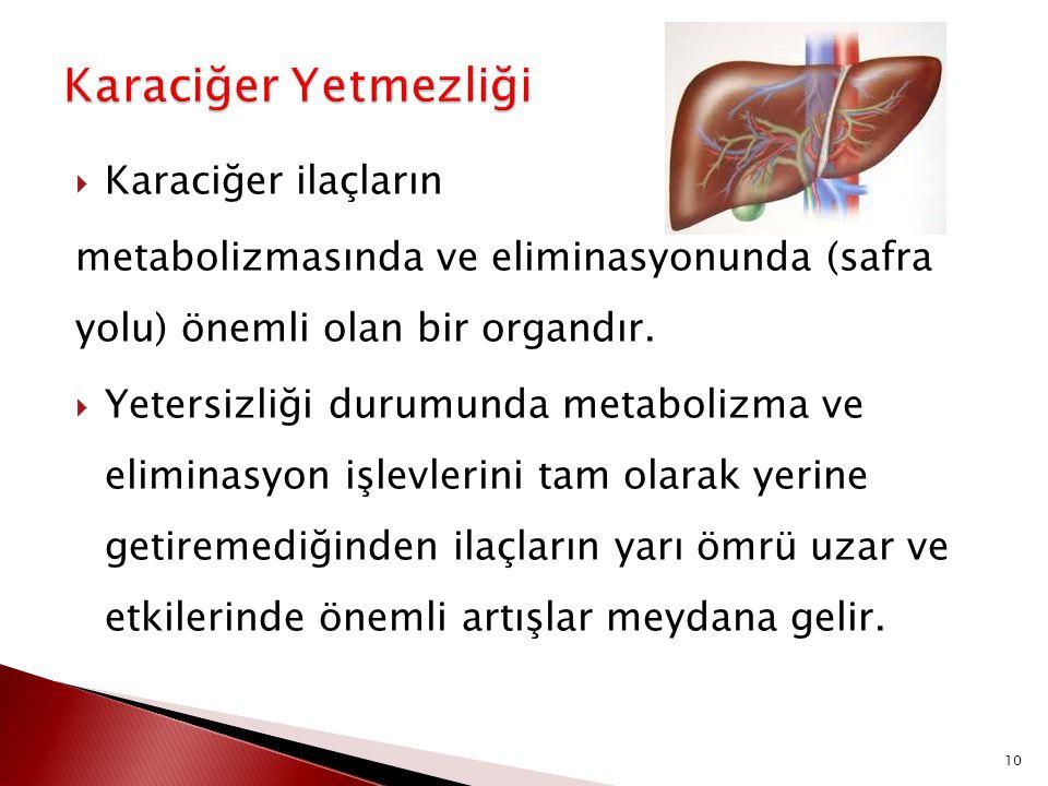  Karaciğer ilaçların metabolizmasında ve eliminasyonunda (safra yolu) önemli olan bir organdır.  Yetersizliği durumunda metabolizma ve eliminasyon i