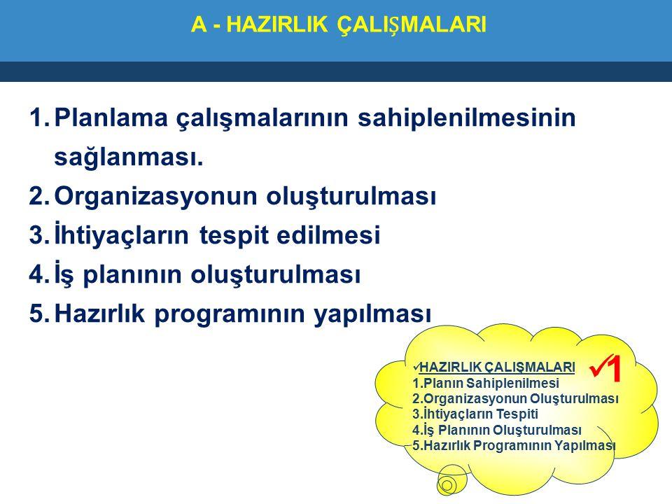 A - HAZIRLIK ÇALIMALARI 1.Planlama çalışmalarının sahiplenilmesinin sağlanması. 2.Organizasyonun oluşturulması 3.İhtiyaçların tespit edilmesi 4.İş pla