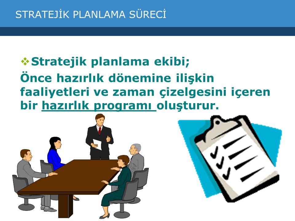 STRATEJİK PLANLAMA SÜRECİ  Stratejik planlama ekibi; Önce hazırlık dönemine ilişkin faaliyetleri ve zaman çizelgesini içeren bir hazırlık programı ol