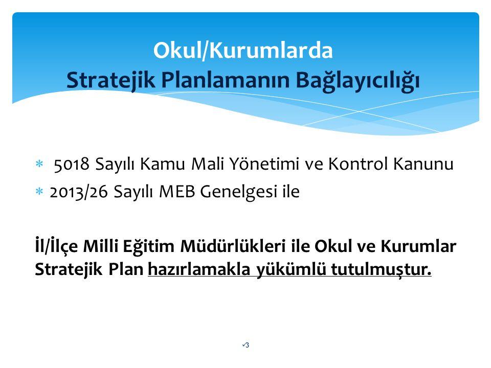  5018 Sayılı Kamu Mali Yönetimi ve Kontrol Kanunu  2013/26 Sayılı MEB Genelgesi ile İl/İlçe Milli Eğitim Müdürlükleri ile Okul ve Kurumlar Stratejik