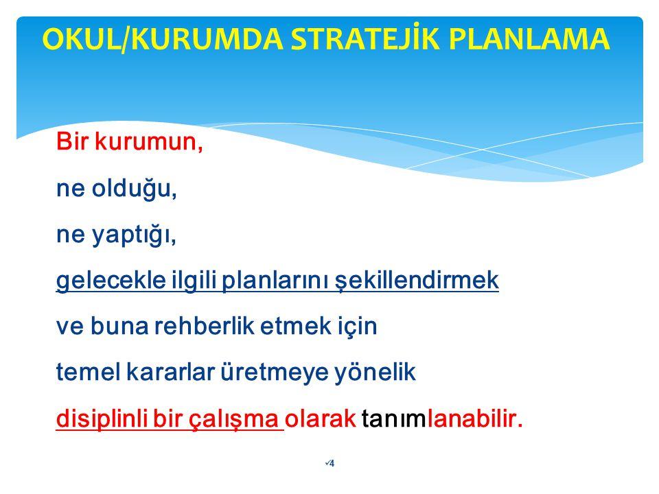 2- ORGANİZASYONUN OLUŞTURULMASI  Stratejik Planlama Ekibi Stratejik planlama ekibinin başkanı üst yönetici tarafından üst düzey yöneticiler arasından seçilir.