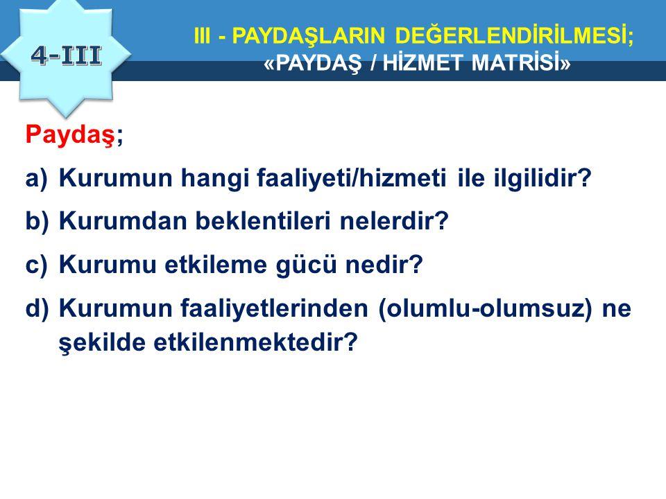 III - PAYDAŞLARIN DEĞERLENDİRİLMESİ; «PAYDAŞ / HİZMET MATRİSİ» Paydaş; a)Kurumun hangi faaliyeti/hizmeti ile ilgilidir? b)Kurumdan beklentileri nelerd