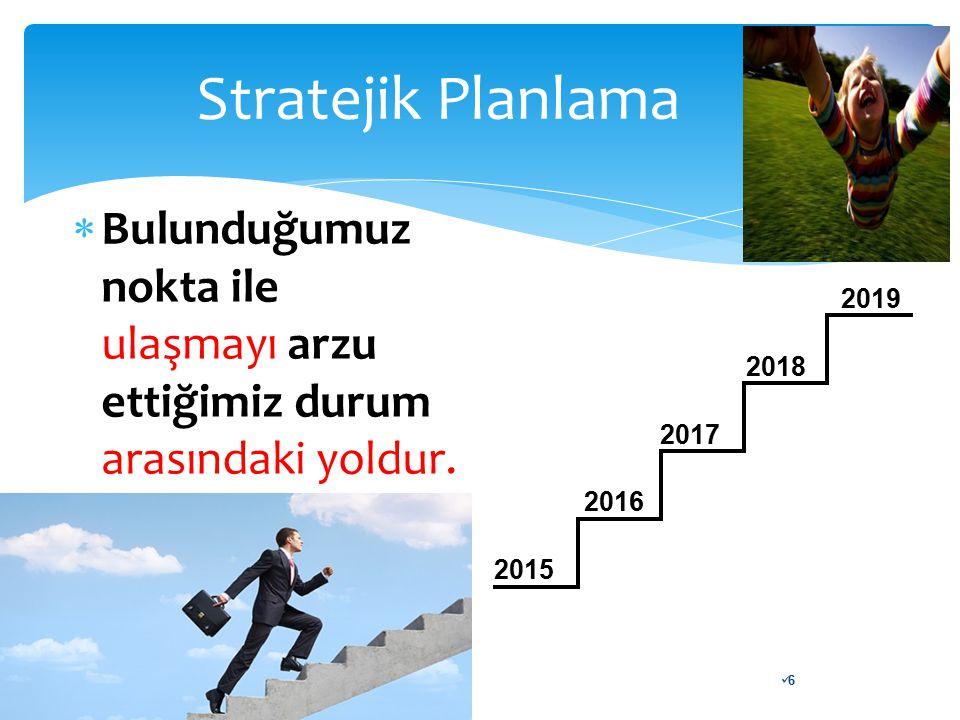 Stratejik Planlama  Bulunduğumuz nokta ile ulaşmayı arzu ettiğimiz durum arasındaki yoldur. 6 2015 2019 2016 2017 2018