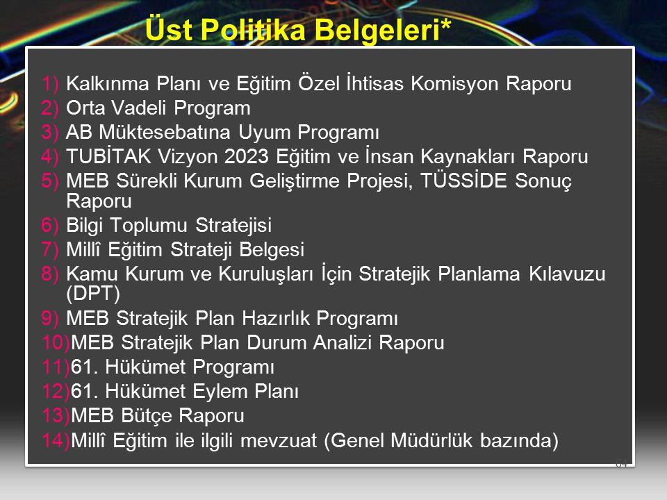 Üst Politika Belgeleri* 1)Kalkınma Planı ve Eğitim Özel İhtisas Komisyon Raporu 2)Orta Vadeli Program 3)AB Müktesebatına Uyum Programı 4)TUBİTAK Vizyo