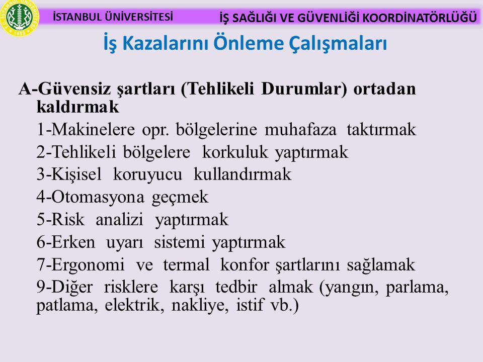 İSTANBUL ÜNİVERSİTESİ İŞ SAĞLIĞI VE GÜVENLİĞİ KOORDİNATÖRLÜĞÜ 4.