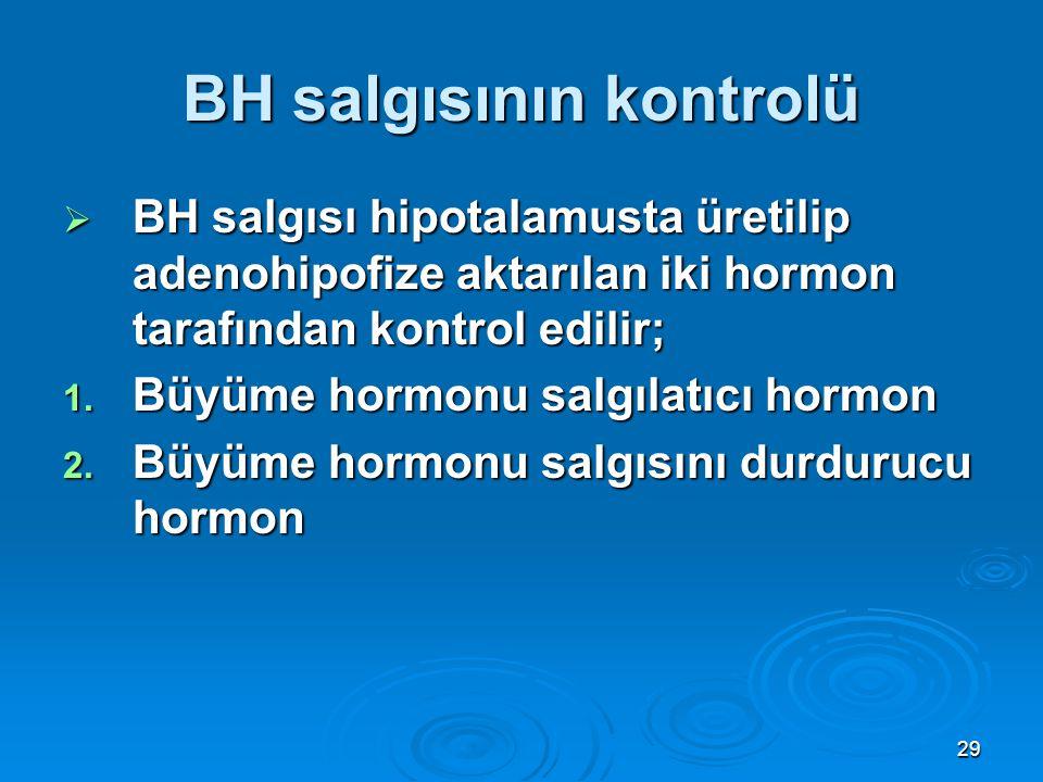 BH salgısının kontrolü  BH salgısı hipotalamusta üretilip adenohipofize aktarılan iki hormon tarafından kontrol edilir; 1. Büyüme hormonu salgılatıcı