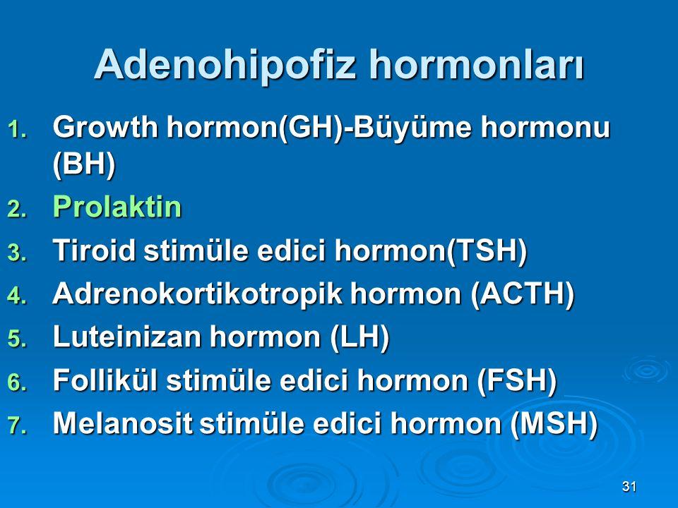 Adenohipofiz hormonları 1. Growth hormon(GH)-Büyüme hormonu (BH) 2. Prolaktin 3. Tiroid stimüle edici hormon(TSH) 4. Adrenokortikotropik hormon (ACTH)