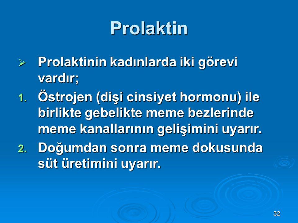 Prolaktin  Prolaktinin kadınlarda iki görevi vardır; 1. Östrojen (dişi cinsiyet hormonu) ile birlikte gebelikte meme bezlerinde meme kanallarının gel