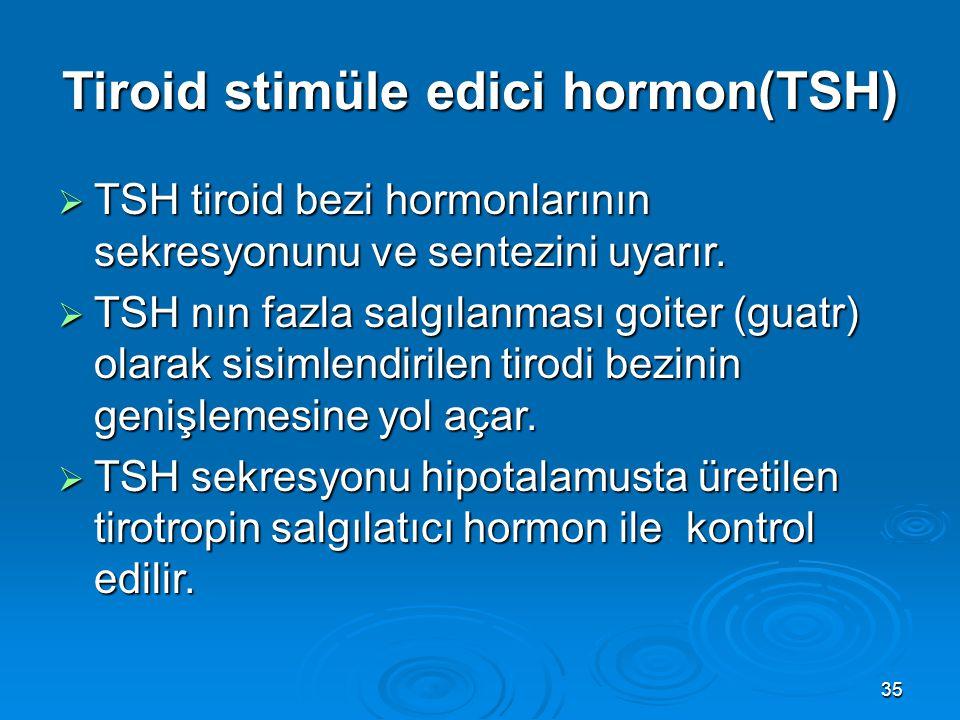 Tiroid stimüle edici hormon(TSH)  TSH tiroid bezi hormonlarının sekresyonunu ve sentezini uyarır.  TSH nın fazla salgılanması goiter (guatr) olarak