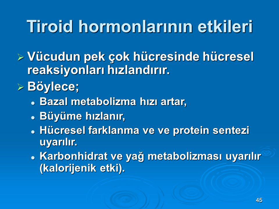 Tiroid hormonlarının etkileri  Vücudun pek çok hücresinde hücresel reaksiyonları hızlandırır.  Böylece; Bazal metabolizma hızı artar, Bazal metaboli