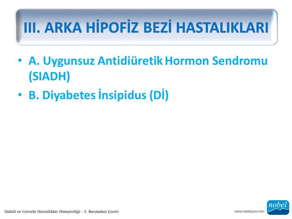A. Uygunsuz Antidiüretik Hormon Sendromu (SIADH) B. Diyabetes İnsipidus (Dİ)