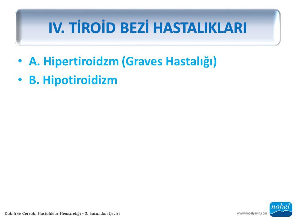 A. Hipertiroidzm (Graves Hastalığı) B. Hipotiroidizm
