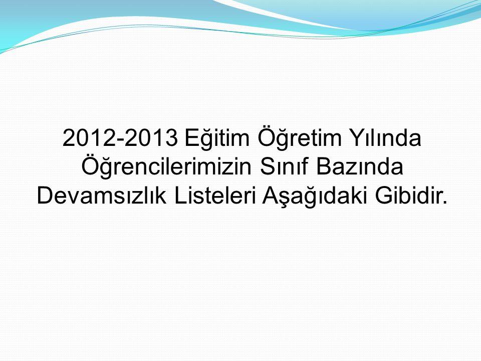 2012-2013 Eğitim Öğretim Yılında Öğrencilerimizin Sınıf Bazında Devamsızlık Listeleri Aşağıdaki Gibidir.