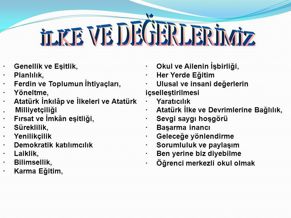 · Genellik ve Eşitlik, · Planlılık, · Ferdin ve Toplumun İhtiyaçları, · Yöneltme, · Atatürk İnkılâp ve İlkeleri ve Atatürk.