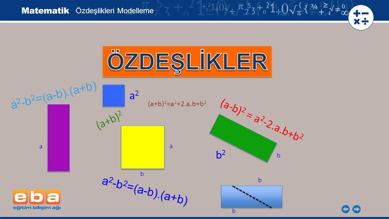 1 Özdeşlikleri Modelleme (a+b) 2 (a-b) 2 = a 2 -2.a.b+b 2 a 2 -b 2 =(a-b).(a+b) a2a2 b2b2 b b a b b a (a+b) 2 =a 2 +2.a.b+b 2