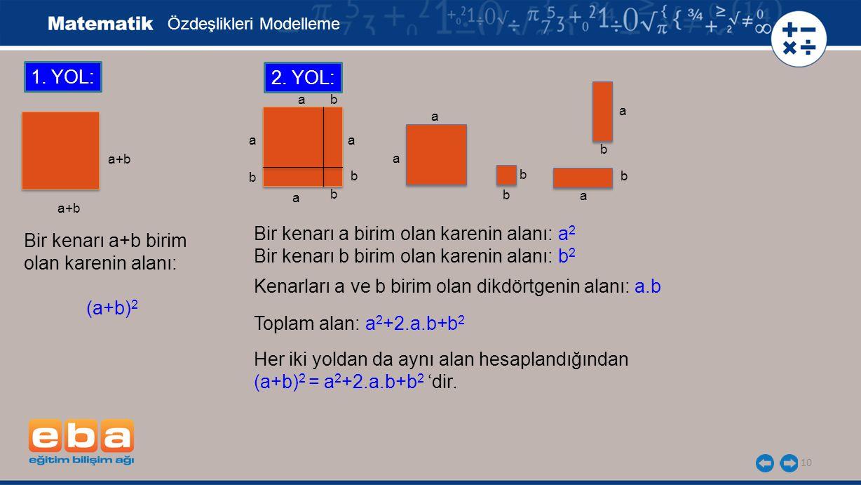 10 1. YOL: Bir kenarı a+b birim olan karenin alanı: (a+b) 2 a+b a a b b b b a a 2. YOL: Bir kenarı a birim olan karenin alanı: a 2 Bir kenarı b birim