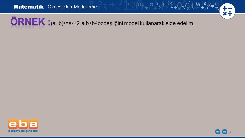 3 Kenar uzunluğu a+b birim olan bir kare çizelim. a+b Özdeşlikleri Modelleme