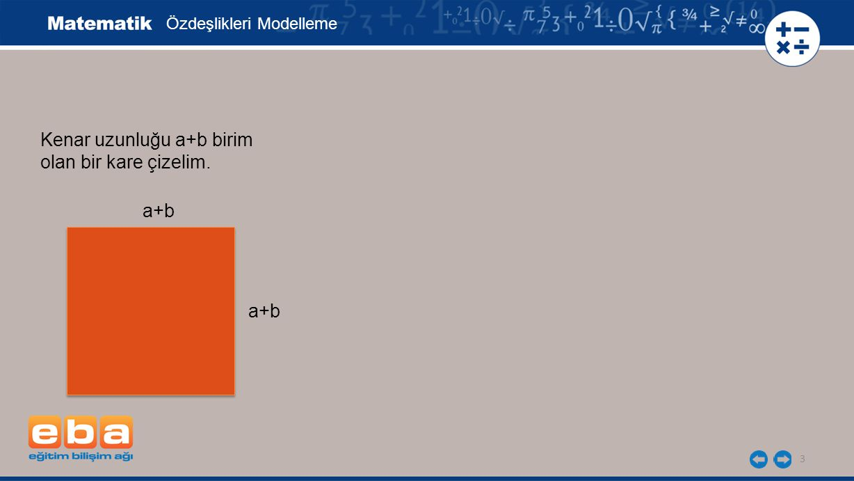 4 Kenar uzunluğu a+b birim olan bir kare çizelim.a+b Kareyi şekildeki gibi alanlara ayıralım.
