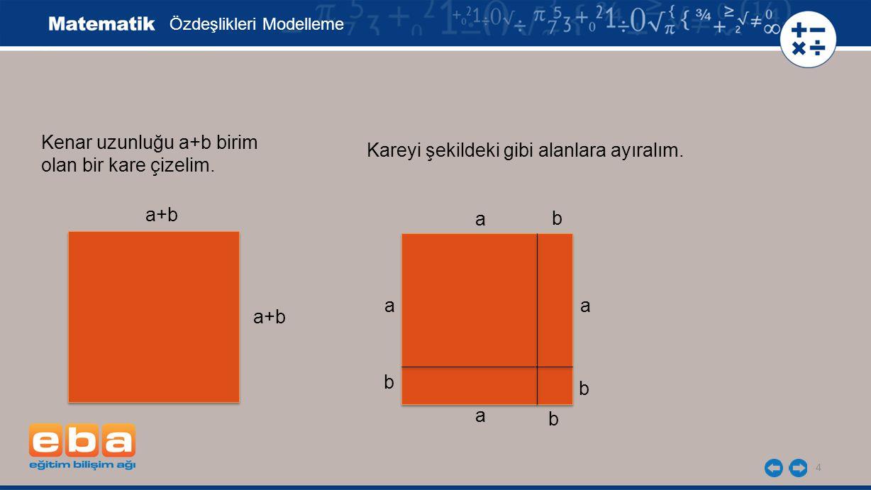 4 Kenar uzunluğu a+b birim olan bir kare çizelim. a+b Kareyi şekildeki gibi alanlara ayıralım. a a b b b b a a Özdeşlikleri Modelleme