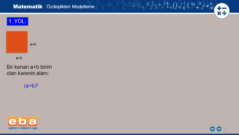 5 1. YOL : Bir kenarı a+b birim olan karenin alanı: (a+b) 2 a+b Özdeşlikleri Modelleme